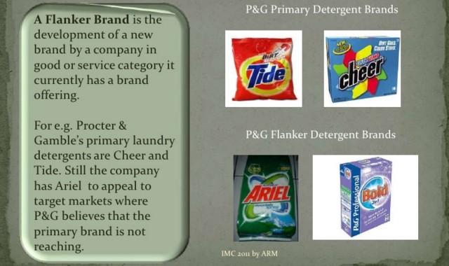 "商务英语短语解析:""Franker brand"""